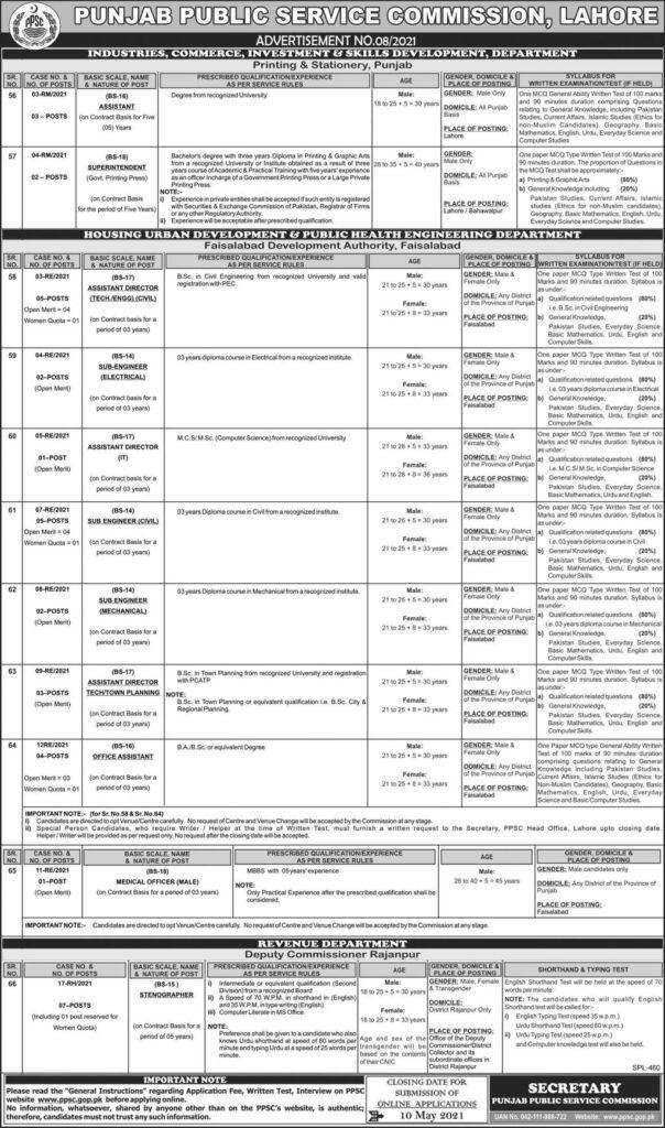PPSC jobs advertisement 2021
