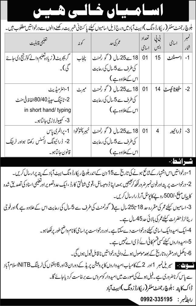 Stenographer jobs in Pakistan